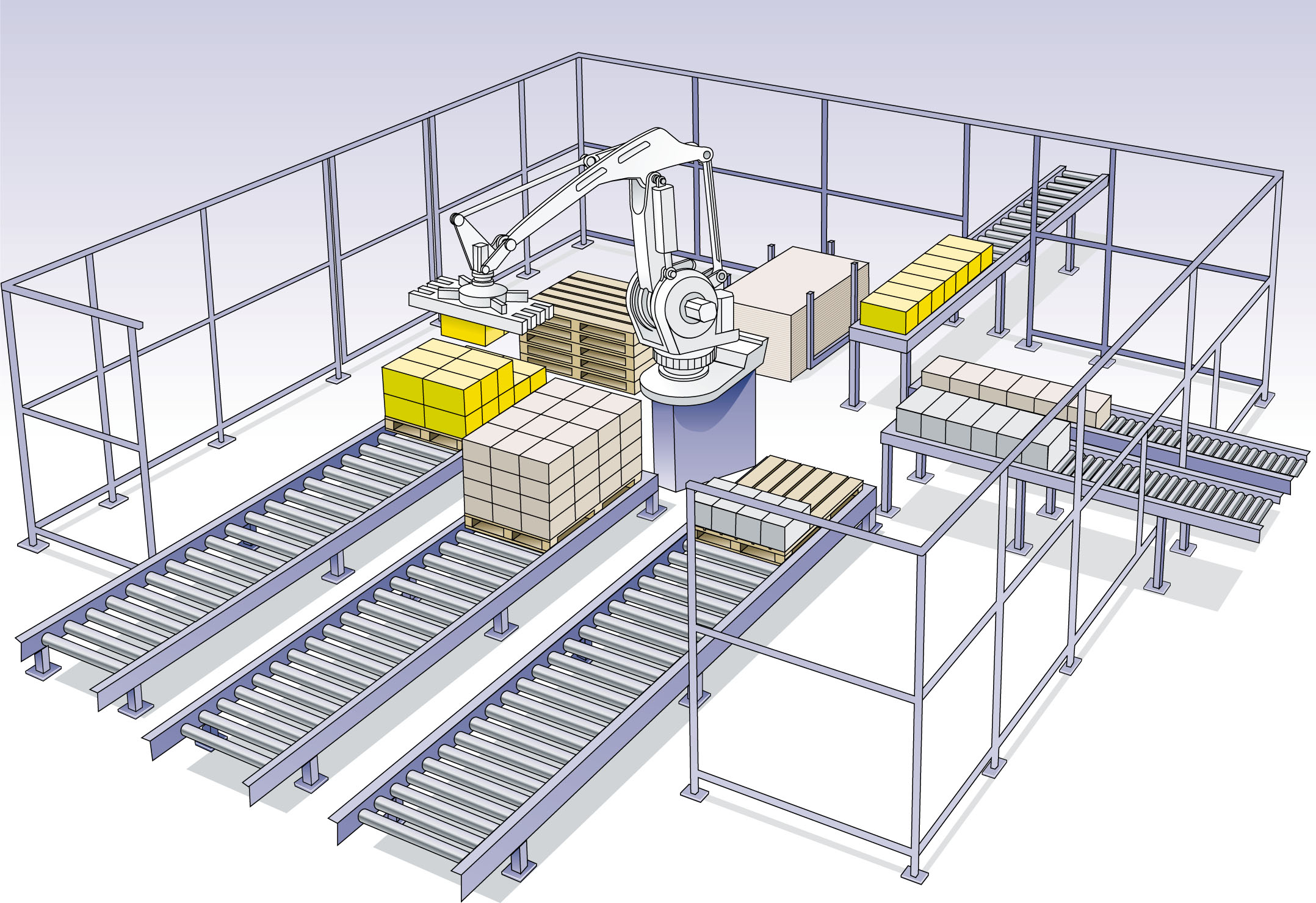Industrial machines and materials